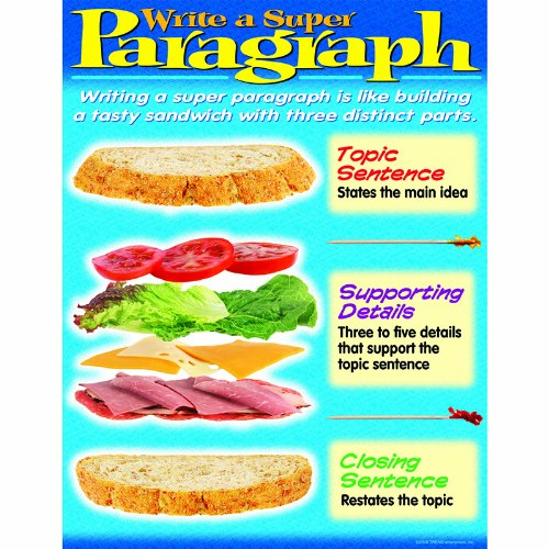 Writing A Super Paragraph Learning Chart
