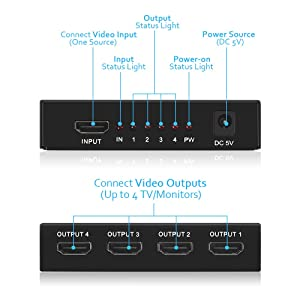 Amorus Ultra 4k 3D Full HD 1080p HDMI 4 Port Switch Splitter Switcher 1 in 4 Out V1.4b Hub Signal Distributor for Camera PS3 PS4 Xbox HDMI Devices, Black (Color: Black)