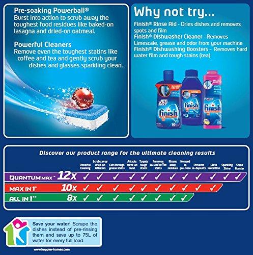 Best Deals Finish Powerball Tabs Dishwasher Detergent