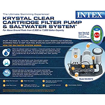 Intex Krystal Clear Cartridge Filter Pump & Saltwater System with E.C.O. (Electrocatalytic Oxidation) for Above Ground Pools, 110-120V with GFCI