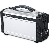 Suaoki 220Wh/20,000mAh Portable Power Source Inverter Generator