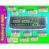 CHART COMPUTER KEYBOARD