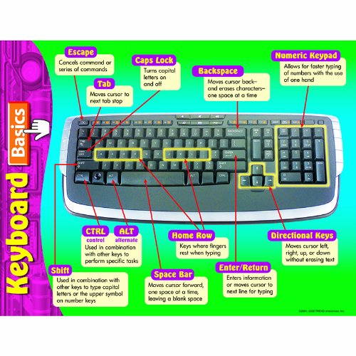 Computer Keyboard Basics Learning Chart - 1