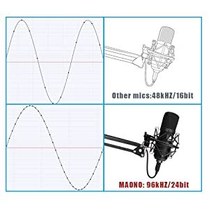 USB Microphone Kit 96KHZ/24BIT Plug & Play MAONO AU-A04 USB Computer Cardioid Mic Podcast Condenser Microphone with Professional Sound Chipset for PC Karaoke, YouTube, Gaming Recording (Tamaño: A04)