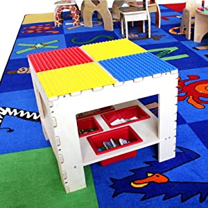 Anatex Building Block Activity Table from Anatex