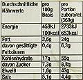 Inzersdorfer Meine beste Basis Chili con Carne, 4er Pack (4 x 250 g) von Inzersdorfer auf Gewürze Shop