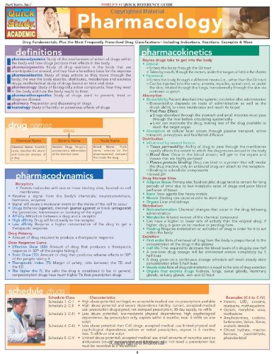 Pharmacology (Quick Study Academic) (Quick Study Chart compare prices)