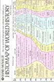 Rand McNally Histomap of World History