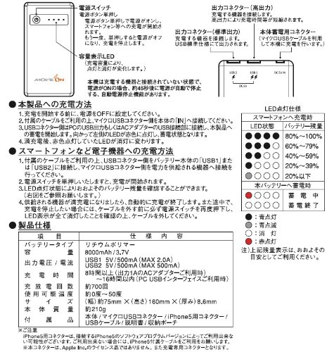 for iphone5s / iphone5 / iphone4s / ipad air / ipad mini retina