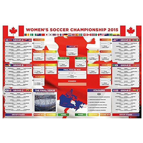 Womens World Cup 2015 Soccer Sports Poster 36x24