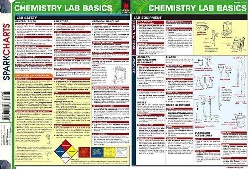 Chemistry Lab Basics SparkCharts