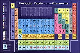Periodic Table Double Sided Laminate, 36 x 24 inches