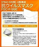 PM2.5 中国 大気汚染 インフルエンザ対策・立体型防塵マスク 「FSC・F99E」 10枚〈繰り返し使用可能〉