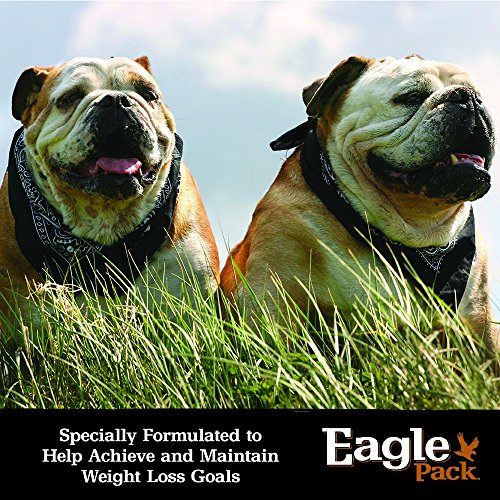 Eagle Pack Power Dog Food