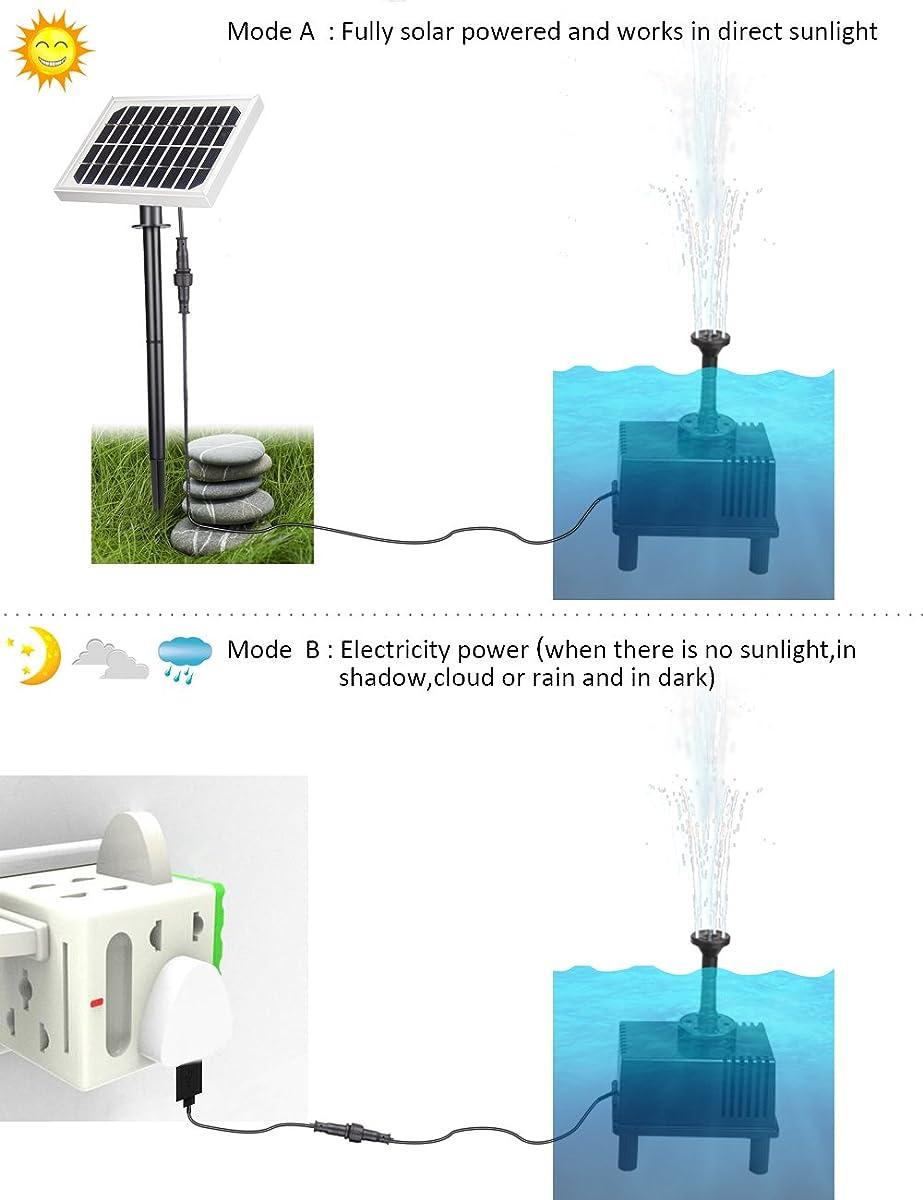 Solar Fountain For Birdbath 2 Modes Solar Water Fountain