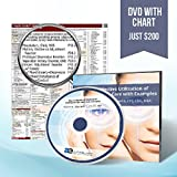 img - for Training DVD - Tips on Effective Utilization of Modifiers for Eye Care with Examples with 2016 Ophthalmology Coding Cheat Sheet - Quick Reference Chart book / textbook / text book