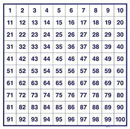 School Speciality 1-100 Number Board Set, 10-3/4\