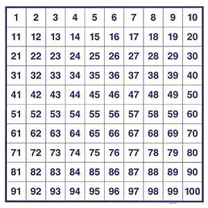 "Amazon.com: School Speciality 1-100 Number Board Set, 10-3/4"" x 10-3/4 ..."