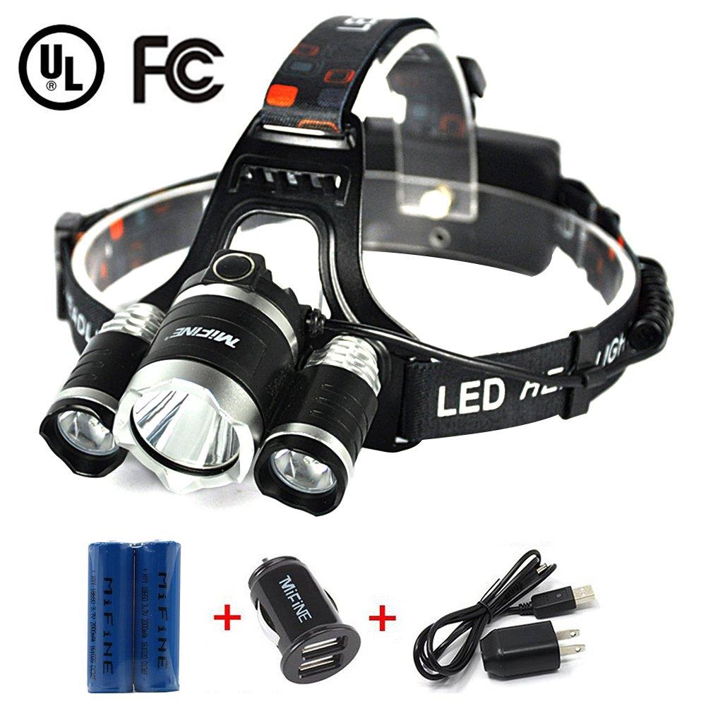 Mifine LED Headlamp