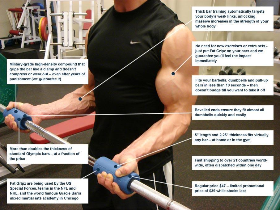 Amazon.com : Fat Gripz - The Ultimate Arm Builder : Exercise Equipment