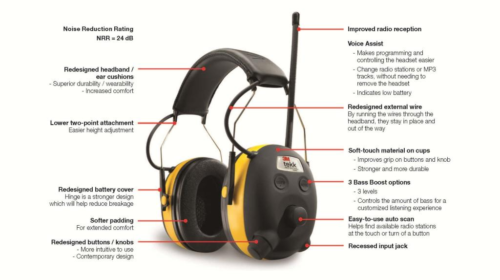3M TEKK WorkTunes Hearing Protector, MP3 Compatible With