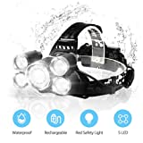 Neolight Rechargeable Headlamp, Super Bright 5 LED High Lumen and 4 Modes Waterproof Zoomable Head Lamp, Best for Camping, Outdoor, Hard Hat (18650 Battery Include) (Color: white)