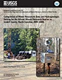 Compilation of Water-Resources Data and Hydrogeologic Setting for the Allison Woods Research Station in Iredell County, North Carolina, 2005?2008