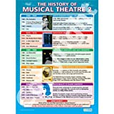 History of Musical Theatre 2 Drama Educational Wall ChartPoster in laminated paper A1 850mm x 594mm