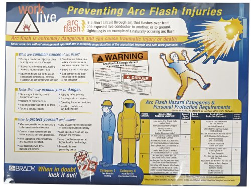 """Brady 104571 18"""" Height, 24"""" Width, Laminated Paper Blue, Yellow, Red And Black Color Arc Flash Poster, Legend """"Preventing Arc Flash Injuries (Etc)"""""""