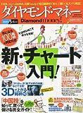 Diamond money ! ( ダイヤモンド・マネー ) 2010年 05月号 [雑誌]