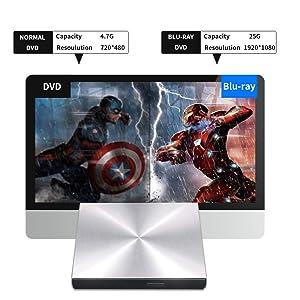 External Blu Ray DVD Drive 3D 4K, USB C & 3.0 Burner Slim Optical Portable Blu-ray CD DVD Reader Writer RW Player for Laptop Desktop MacBook OS Windows 7 8 10 PC iMac Laptop (Silver) (Color: Bluray external drive, Tamaño: Bluray exteranl ddrive)
