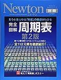完全図解周期表―ありとあらゆる「物質」の基礎がわかる (ニュートンムック Newton別冊サイエンステキストシリーズ)
