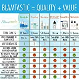BLAMtastic-SKINS-Natural-Blemish-Control-Kit-Miracle-Worker-for-Acne-Acne-Scar-Removal-Blackheads-Cysts-No-Benzoyl-Peroxide-4-Bottle-Kit-Cleanser-Toner-Lotion-Serum-Made-in-USA