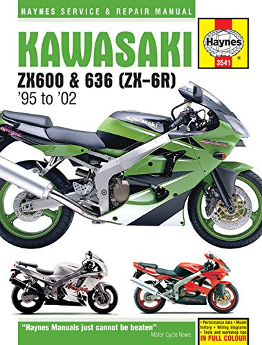 Kawasaki ZX-6R Ninja Service and Repair Manual (Haynes Service & Repair Manual)