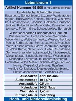 16A Sonstige 40518L Perilex-Winkelstecker 380V