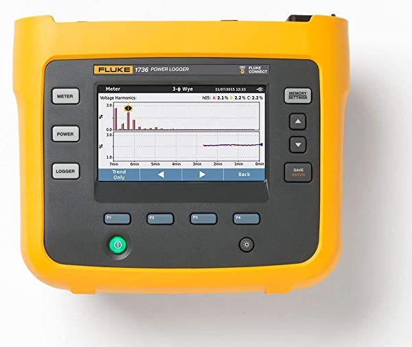 FLUKE 1736/B, 3-Phase Energy Logger, Basic Version