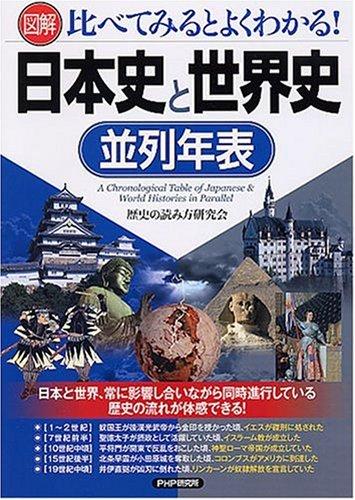 図解 日本史と世界史並列年表―比べてみるとよくわかる!