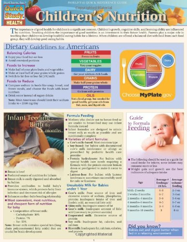 Children'S Nutrition (Quick Study: Health)