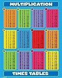 """Multiplication (Tableaux Time) Mini affiche de 16x20 """""""
