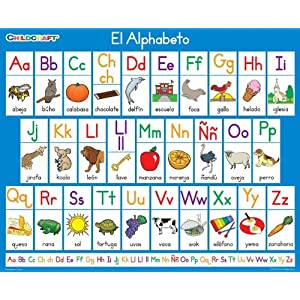 Teaching Español: Spanish Alphabet (Alfabeto)