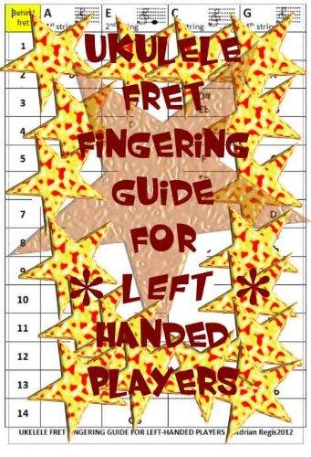 The LEFT-HANDED player's UKULELE FRET-FINGERING GUIDE
