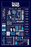 TV Doctor Who Infographic Poster 61x9...