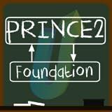 PRINCE2 Foundation Exam Prep
