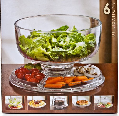 ClearMax MULTISTAND6 Hot Item 6-in-1 All Purpose Cake Plate at Amazon.com