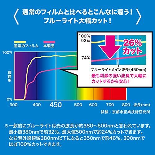 サンワサプライ 15.6ワイド対応ブルーライトカット液晶保護指紋反射防止フィルム LCD-156WBCAR