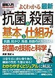 図解入門 よくわかる最新抗菌と殺菌の基本と仕組み (How‐nual Visual Guide Book)