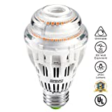 17W (150 Watt Equivalent) A19 Dimmable LED Light Bulb, 2500 Lumens Bright Light, 3000K Soft Warm White, 270° Omni-directional, CRI 80+, E26 Medium Base, UL Listed, SANSI
