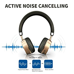 MEIDONG E6 Wireless Bluetooth Headphones Noise Cancelling Headphones on Ear Headphones with Mic 8hs Playing Time for Cellphone Tablet Mp3 MP4