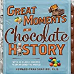 Great Moments in Chocolate History: W...