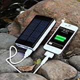 Universal 10000 mAh Portable Dual USB External Solar Power Bank /Backup Battery Charger; External Battery Packs for Headlamp iPhone iPod iPad HTC Samsung Blackberry and Other Smartphone